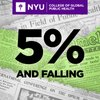 Cover image of 5 Percent and Falling