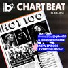 Cover image of Chart Beat